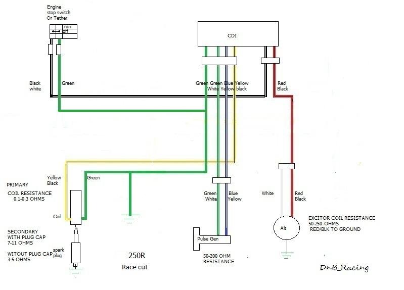 wire schematics in color | honda trx250r forums  honda trx250r forums