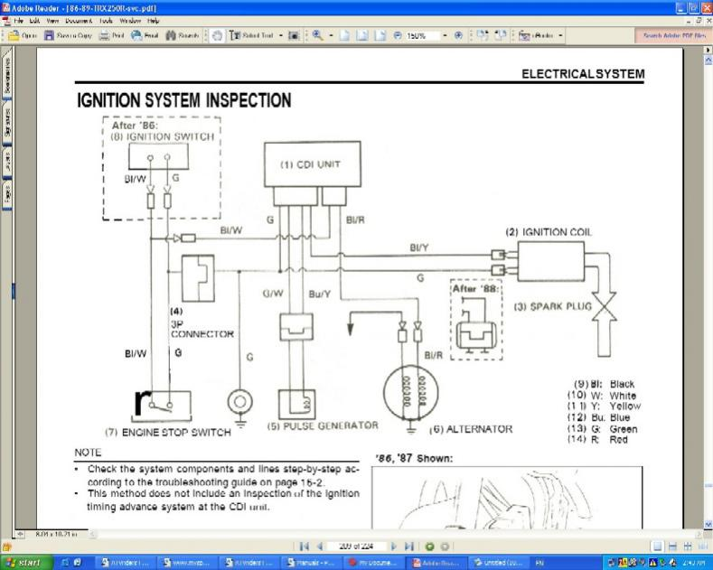 Wiring nightmare!! Please help - Minimal wiring to fire up | Honda TRX250R  Forums | Trx 250r Wiring Harness |  | Honda TRX250R Forums