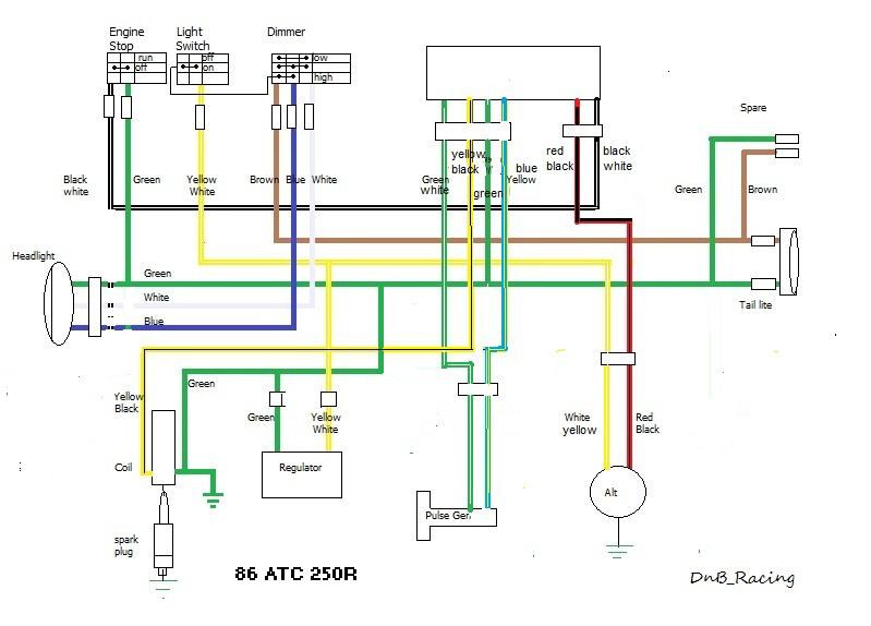 Wire schematics in color | Honda TRX250R Forums | Trx250r Wiring Diagram |  | Honda TRX250R Forums
