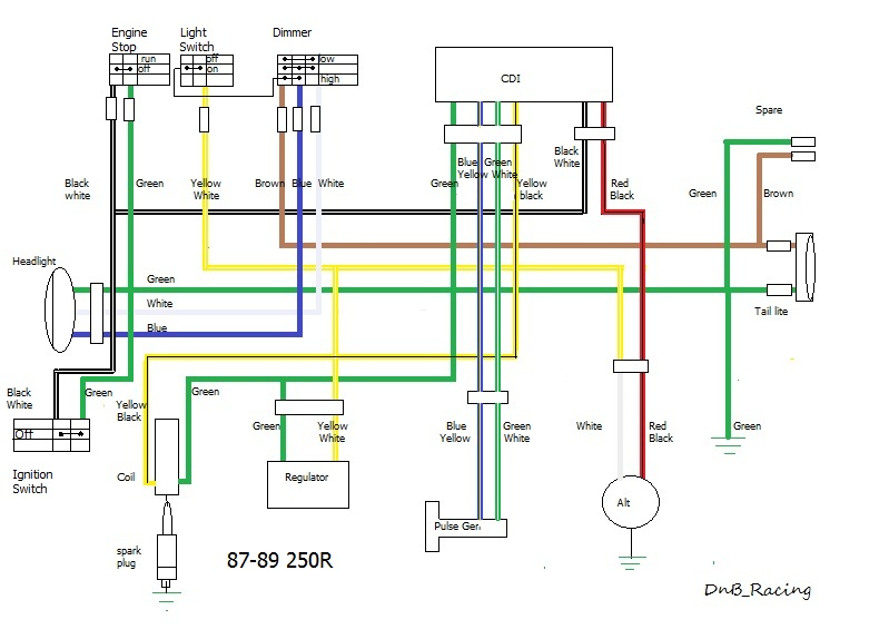 Wire schematics in color | Honda TRX250R Forums | Trx 250r Wiring Harness |  | Honda TRX250R Forums