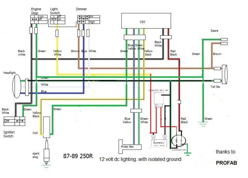 Honda Trx250r Wiring Diagram - wiring diagram electron-hard -  electron-hard.teglieromane.it | Trx250r Wiring Diagram |  | Teglie Romane